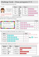 Year-2---WORKSHEETS---Draw-pictograms-(1-1).pdf