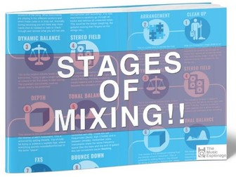 Stages of Mixing-INFROGRAPHIC