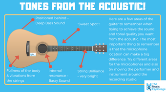 Tones-for-the-Acoustic-Guitar.pdf