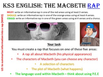 MACBETH Rap Task Card English