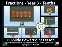Fractions: Year 3  Tenths PowerPoint Lesson - White Rose Maths