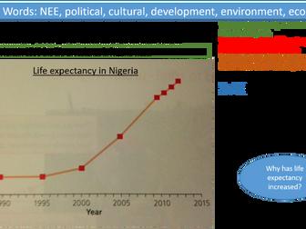 nigeria economic system