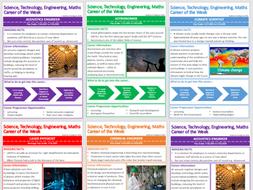 STEM/Science Careers of the Week Information Sheets