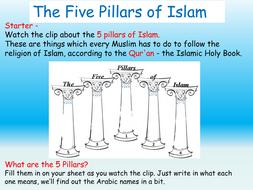 Islam: Five Pillars of Islam
