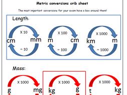 Functional Skills Math Converting Between Metric Units
