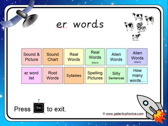 The 'er' (stretched) Phonics PowerPoint