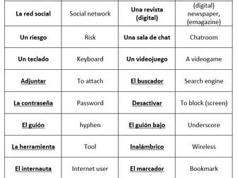 AQA GCSE Spanish vocabulary – Technology  & customs/festivals – match up cards