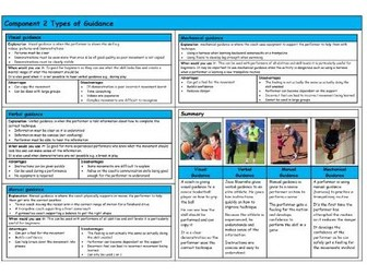 GCSE PE – Edexcel (9-1) – Types of Guidance - Knowledge Organiser/Revision Mat