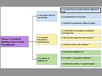 le patrimoine- le patrimoine sur le plan national, régional et local- AS FRENCH