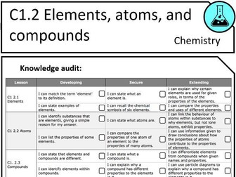 """KS3 Chemistry Topic Sheets - Based on """"Activate"""""""