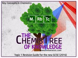 Topic 1: Key Concepts in Chemistry 2016 GCSE