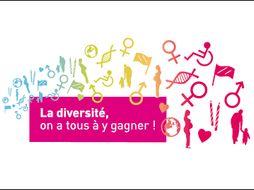 Aspect positifs d'une société diverse- FULL TOPIC- A Level French