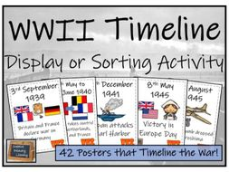 World War II Timeline Display and Sorting Activity