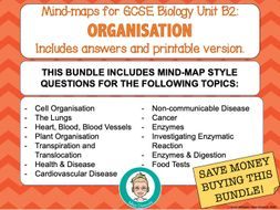 GCSE Biology: B2 Whole Topic Revision Mind Maps
