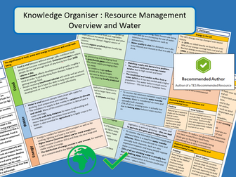 AQA 9-1 Knowledge Organiser : Resource Management Overview and Water Option