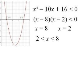 Quadratic Inequalities GCSE Worksheet and Powerpoint by ukmaths ...