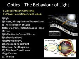 Optics Unit: The Behavior of Light - PowerPoint Lessons, Notes and Activities