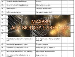 GCSE 9-1 Revision Biology AQA Unit 2 Retrieval Practice Quiz