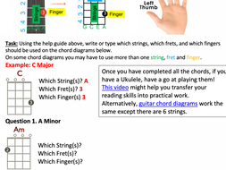 Reading-Ukulele-Chord-Diagrams.docx
