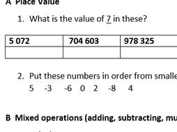 Maths Revision Sat KS2 Year6