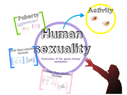 Human Sexuality (Sex Education)