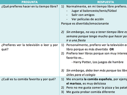 Ks4 Gcse Spanish Speaking Prep Model Answers With Frame Tech Free