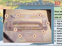 El Nino and La Nina 3D Model