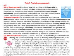 Approaches Revision (A2 Psychology)