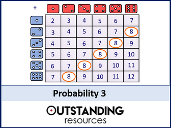 Probability 3 - Theoretical Probability 2 (+ worksheet)