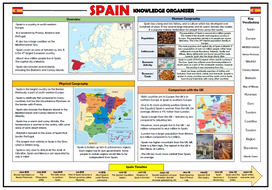Spain-Knowledge-Organiser.docx