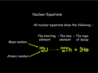Nuclear Decay Equations Higher and Foundation 2020