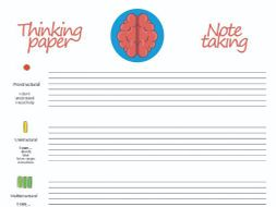 Differentiation and mind mapping