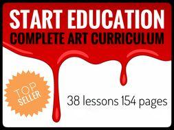 Back to school. Art Key Stage 3 Art Curriculum