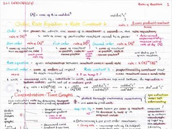 OCR A Level Chemistry Rates of Reactions Revision Poster