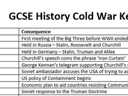 GCSE History - Cold War Revision Timeline