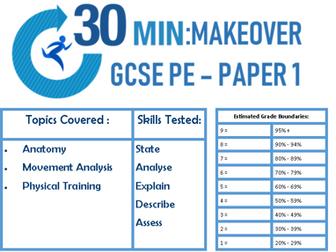 GCSE PE -  PRACTICE PAPER - Component 1