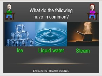 SOLID, LIQUIDS and GASES