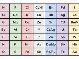 Periodic table development explanation by mimi41 teaching periodic table development explanation urtaz