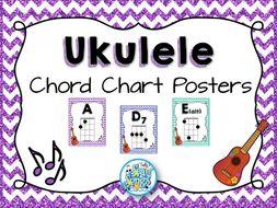Ukulele Chord Chart Posters - Glitter & Chevrons