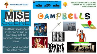 CTEC---Intro-Lesson-13---Mise-En-Scene.pptx