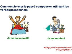 French: General lesson on reflexive verbs in the perfect tense