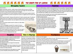 Fact Sheet - Great Fire of Londons