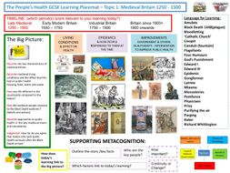 9-1 OCR History B, SHP History Learning/Topic Placemats for The People's Health:  1250 to present day