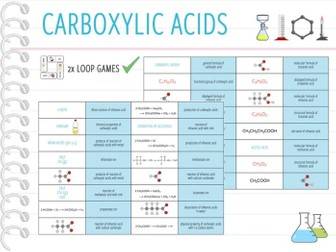 IGCSE Chemistry Topic 27: Carboxylic Acids - 2x Loop Games (KS4)