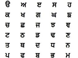 The Punjabi Alphabet - Best Of Alphabet Ceiimage.Org