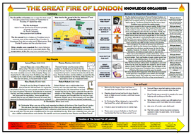 The-Great-Fire-of-London-Knowledge-Organiser.docx