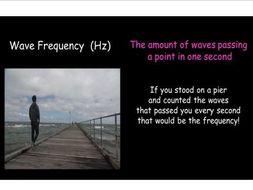 GCSE : The electromagnetic spectrum - updated 2019