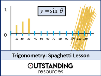 Trig Graphs 1 - Spaghetti Lesson (An Introduction to Trig Graphs) + Activity