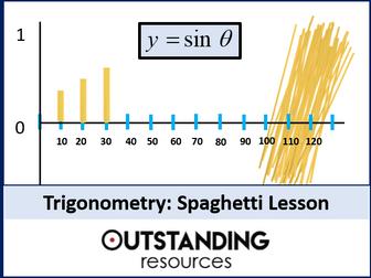 Trig Graphs 1 - Spaghetti Lesson (An Introduction) + Activity