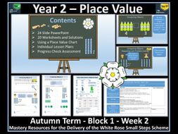 Place Value: Year 2 - Autumn Term - White Rose Maths